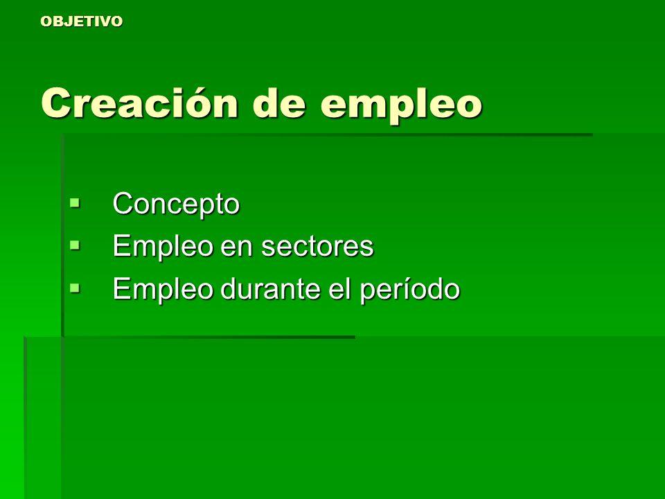 OBJETIVO Creación de empleo Concepto Concepto Empleo en sectores Empleo en sectores Empleo durante el período Empleo durante el período