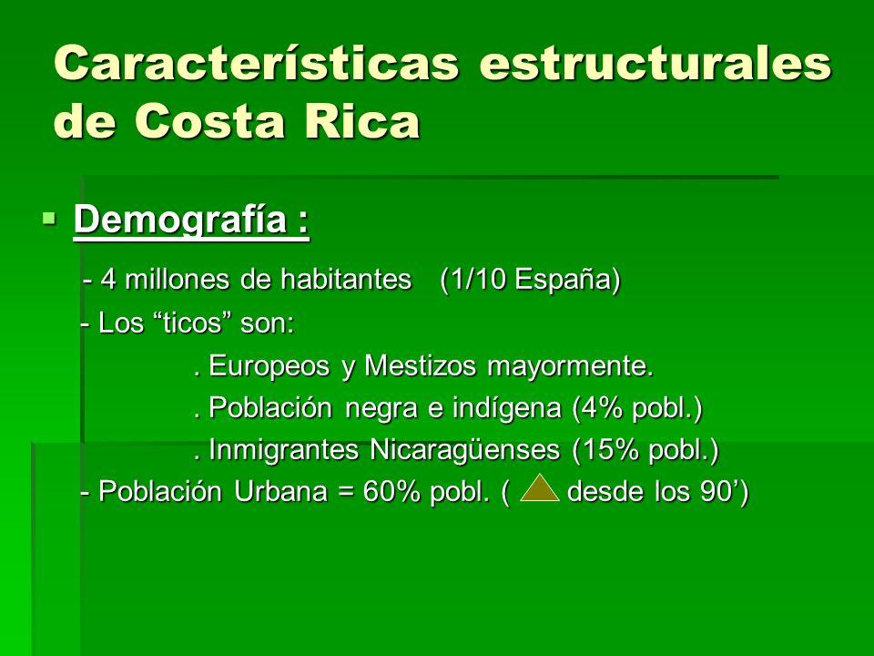 Características estructurales de Costa Rica Demografía : Demografía : - 4 millones de habitantes (1/10 España) - 4 millones de habitantes (1/10 España
