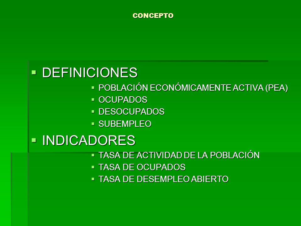 CONCEPTO DEFINICIONES DEFINICIONES POBLACIÓN ECONÓMICAMENTE ACTIVA (PEA) POBLACIÓN ECONÓMICAMENTE ACTIVA (PEA) OCUPADOS OCUPADOS DESOCUPADOS DESOCUPAD