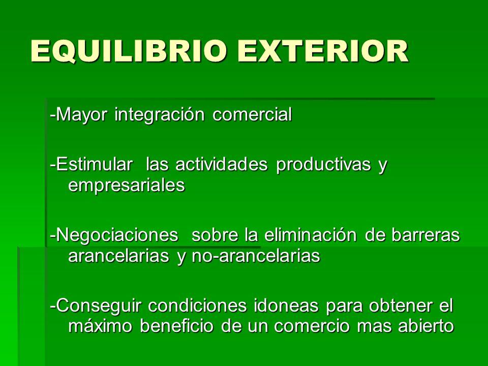 EQUILIBRIO EXTERIOR -Mayor integración comercial -Estimular las actividades productivas y empresariales -Negociaciones sobre la eliminación de barrera