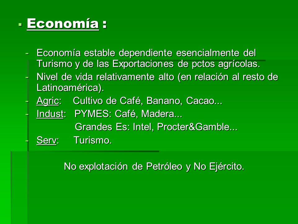 Economía : Economía : -Economía estable dependiente esencialmente del Turismo y de las Exportaciones de pctos agrícolas. -Nivel de vida relativamente