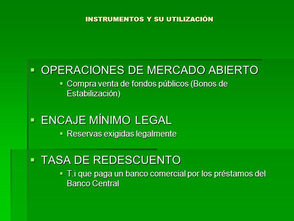 INSTRUMENTOS Y SU UTILIZACIÓN OPERACIONES DE MERCADO ABIERTO OPERACIONES DE MERCADO ABIERTO Compra venta de fondos públicos (Bonos de Estabilización)