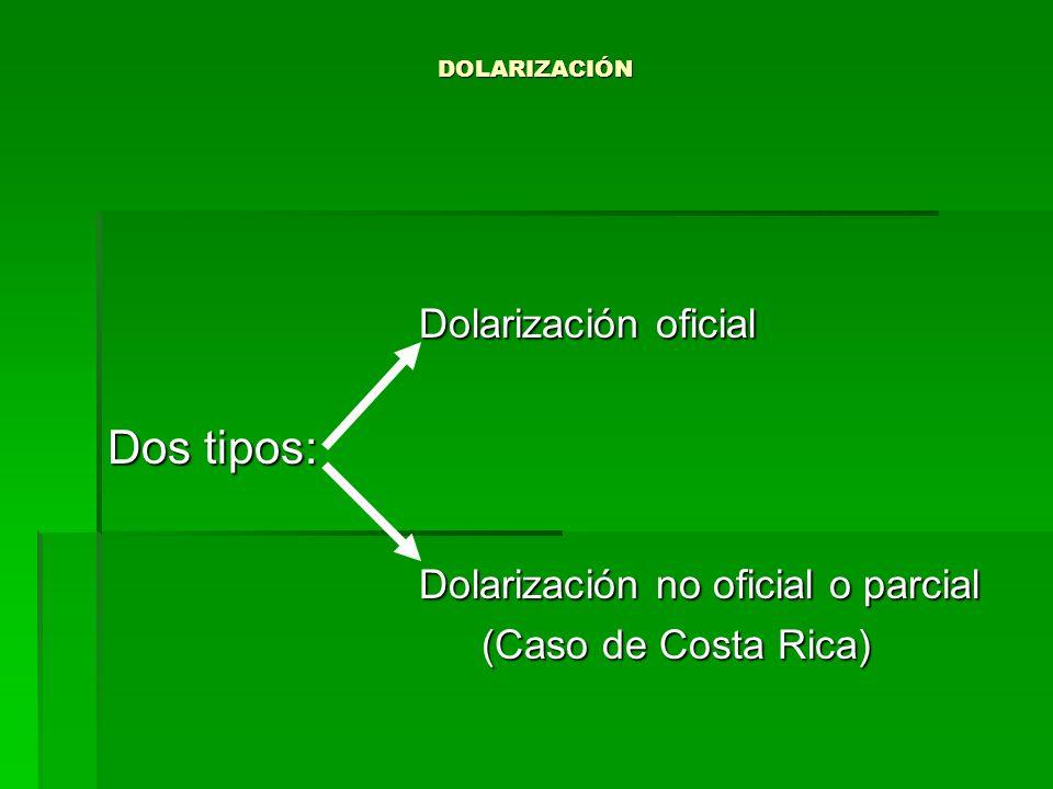 DOLARIZACIÓN Dolarización oficial Dolarización oficial Dos tipos: Dolarización no oficial o parcial Dolarización no oficial o parcial (Caso de Costa R