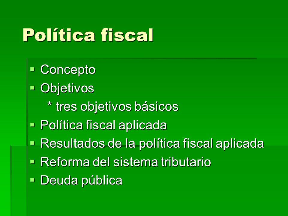 Política fiscal Concepto Concepto Objetivos Objetivos * tres objetivos básicos * tres objetivos básicos Política fiscal aplicada Política fiscal aplic