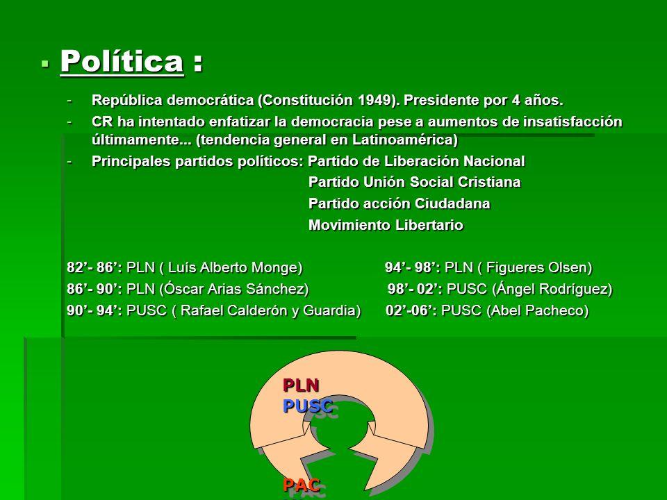 Política : Política : -República democrática (Constitución 1949). Presidente por 4 años. -CR ha intentado enfatizar la democracia pese a aumentos de i