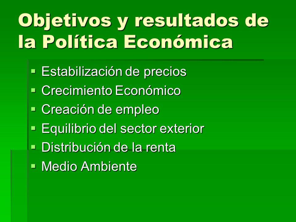 Objetivos y resultados de la Política Económica Estabilización de precios Estabilización de precios Crecimiento Económico Crecimiento Económico Creaci