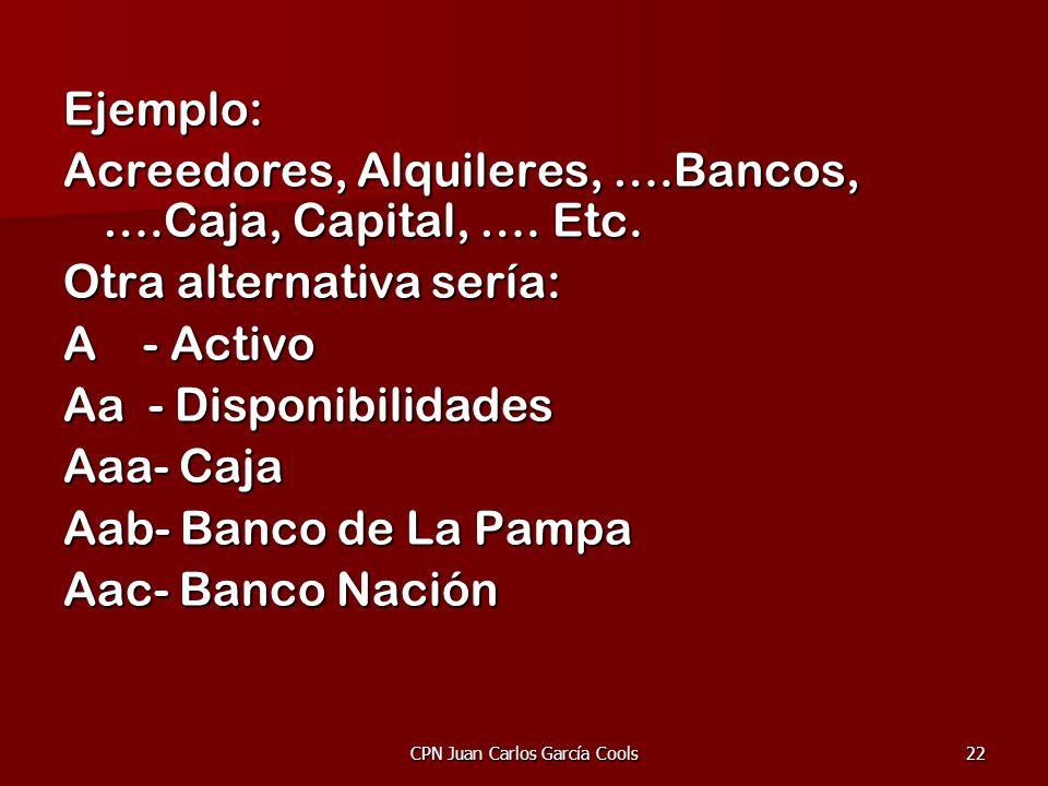 CPN Juan Carlos García Cools22 Ejemplo: Acreedores, Alquileres, ….Bancos, ….Caja, Capital, …. Etc. Otra alternativa sería: A - Activo Aa - Disponibili