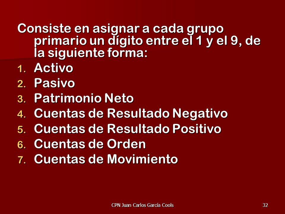 CPN Juan Carlos García Cools32 Consiste en asignar a cada grupo primario un dígito entre el 1 y el 9, de la siguiente forma: 1. Activo 2. Pasivo 3. Pa