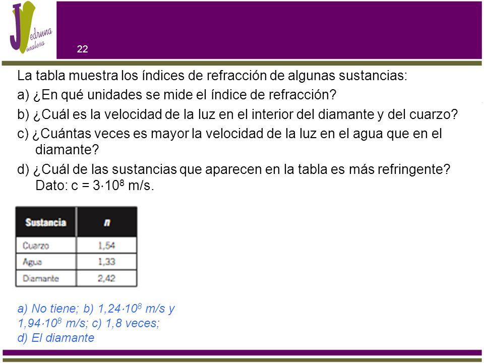 La tabla muestra los índices de refracción de algunas sustancias: a) ¿En qué unidades se mide el índice de refracción? b) ¿Cuál es la velocidad de la