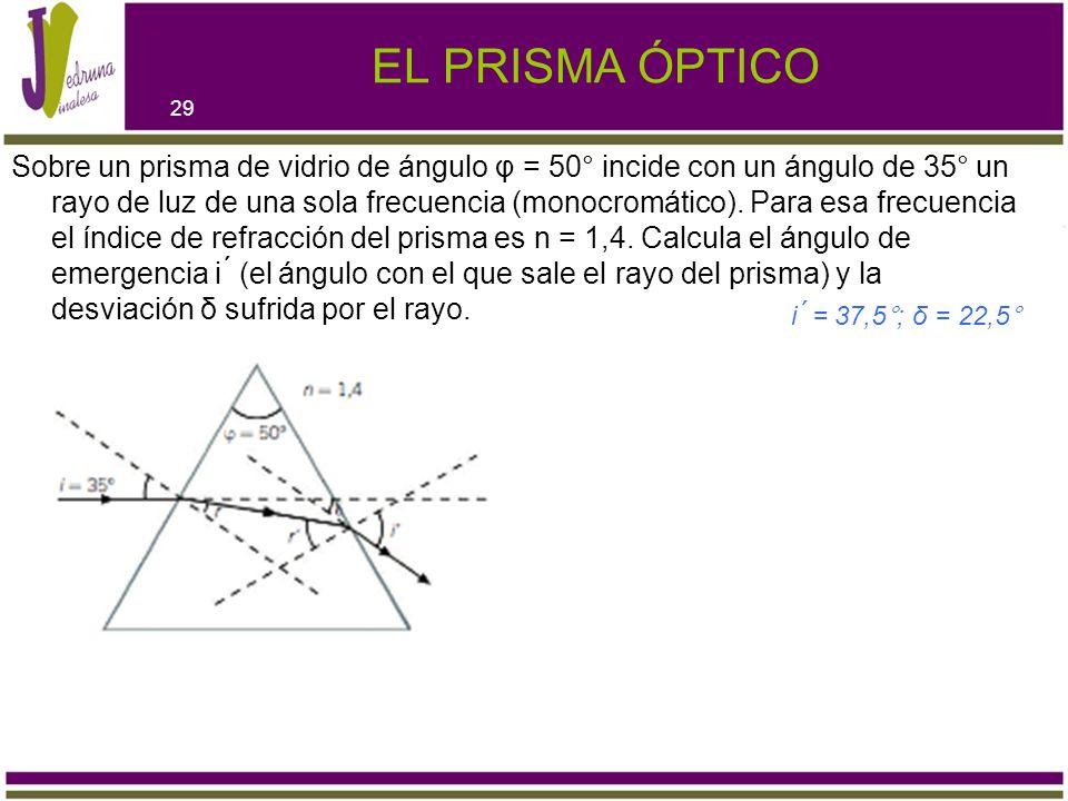 EL PRISMA ÓPTICO Sobre un prisma de vidrio de ángulo φ = 50° incide con un ángulo de 35° un rayo de luz de una sola frecuencia (monocromático). Para e