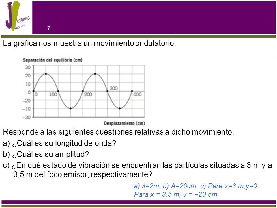 La gráfica nos muestra un movimiento ondulatorio: Responde a las siguientes cuestiones relativas a dicho movimiento: a) ¿Cuál es su longitud de onda?