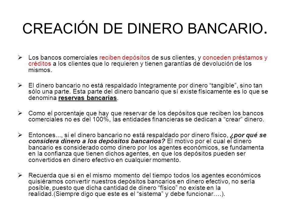 CREACIÓN DE DINERO BANCARIO.