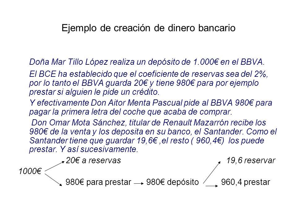 Ejemplo de creación de dinero bancario Doña Mar Tillo López realiza un depósito de 1.000 en el BBVA.