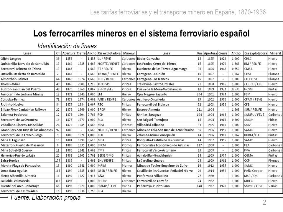 2 Los ferrocarriles mineros en el sistema ferroviario español Identificación de líneas Fuente: Elaboración propia.