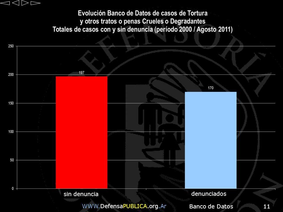 Banco de Datos11 WWW.DefensaPUBLICA.org.Ar sin denuncia denunciados