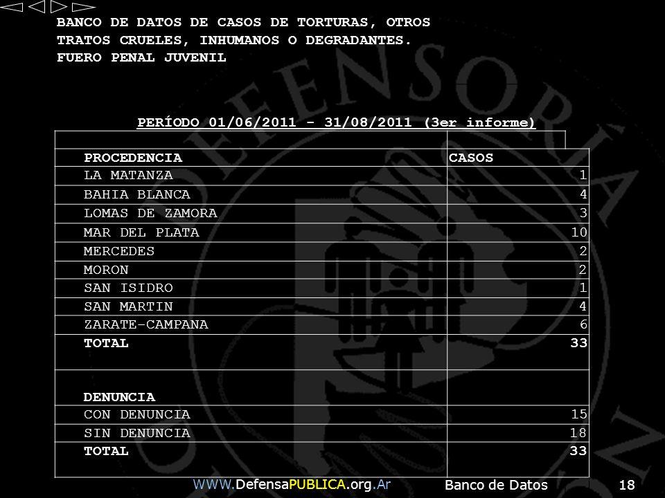 Banco de Datos18 WWW.DefensaPUBLICA.org.Ar BANCO DE DATOS DE CASOS DE TORTURAS, OTROS TRATOS CRUELES, INHUMANOS O DEGRADANTES. FUERO PENAL JUVENIL PER