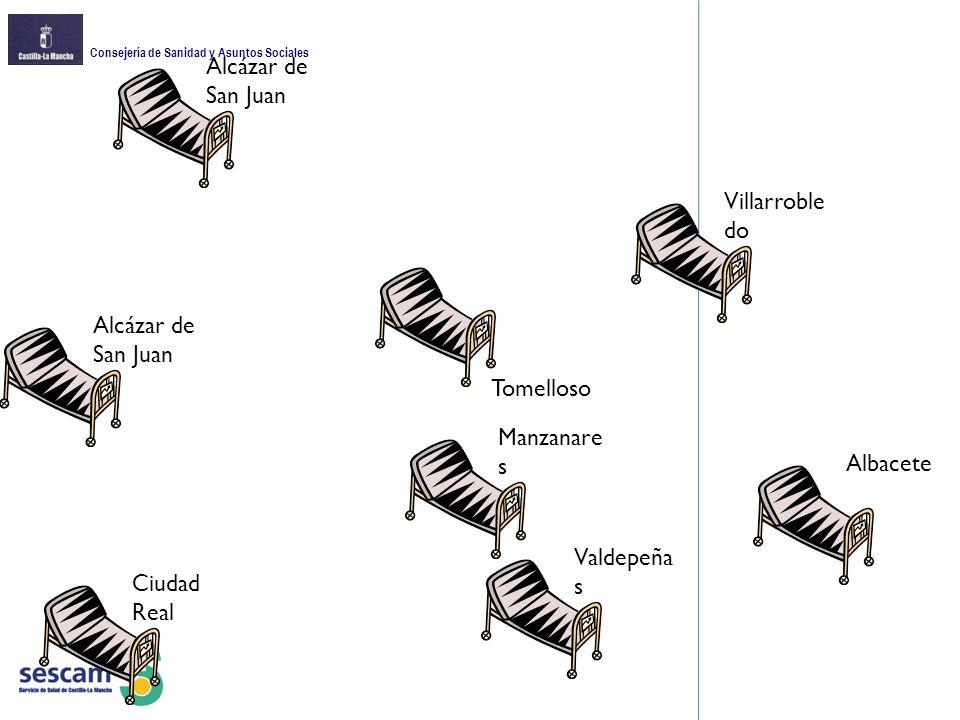 Consejería de Sanidad y Asuntos Sociales Alcázar de San Juan Manzanare s Villarroble do Tomelloso Albacete Valdepeña s Ciudad Real
