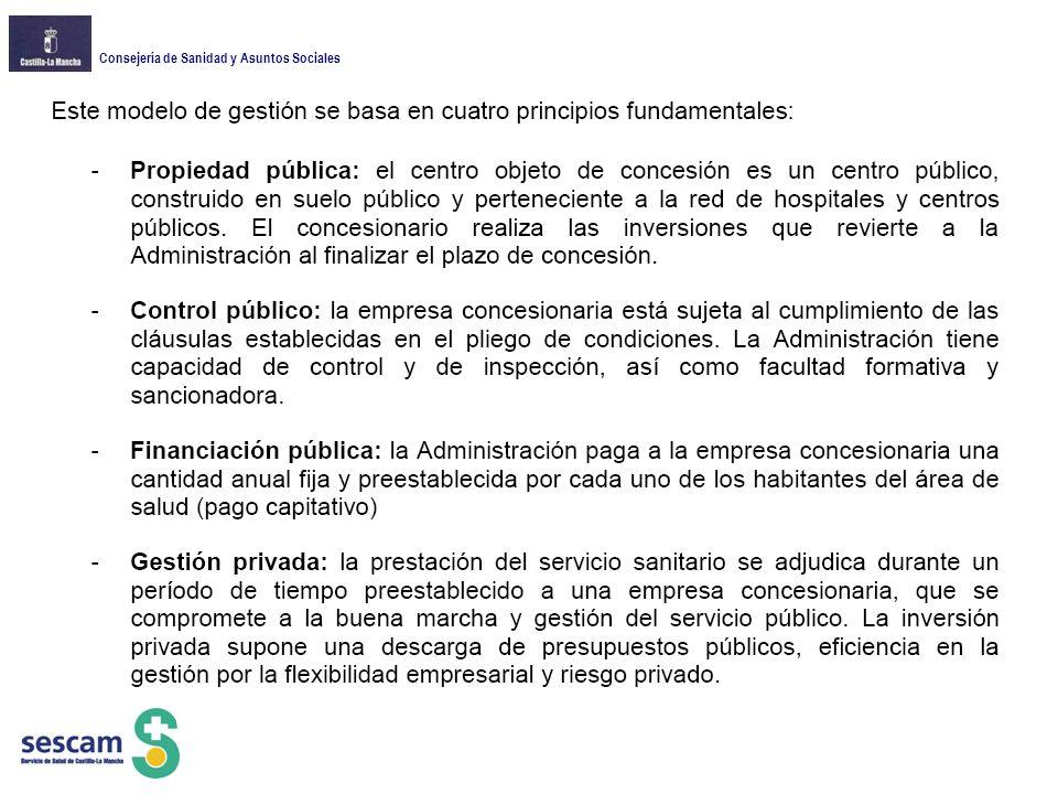 Consejería de Sanidad y Asuntos Sociales