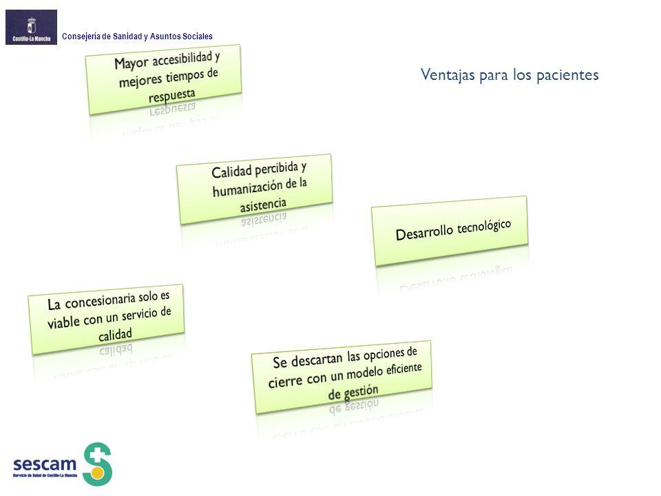 Consejería de Sanidad y Asuntos Sociales Ventajas para los pacientes