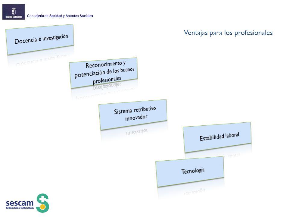 Consejería de Sanidad y Asuntos Sociales Ventajas para los profesionales