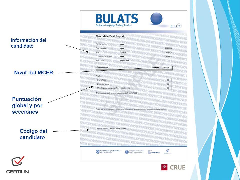 Información del candidato Nivel del MCER Puntuación global y por secciones Código del candidato