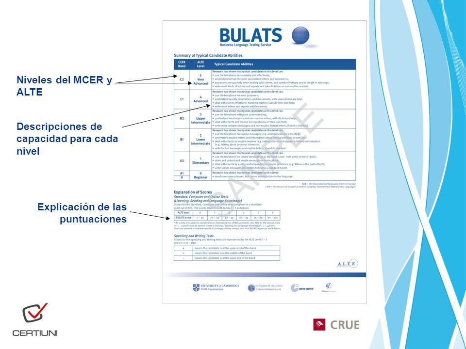 Niveles del MCER y ALTE Descripciones de capacidad para cada nivel Explicación de las puntuaciones