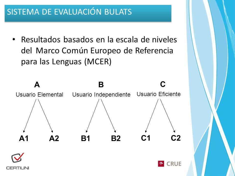 Resultados basados en la escala de niveles del Marco Común Europeo de Referencia para las Lenguas (MCER) A Usuario Elemental A1 A2 B Usuario Independiente B1 B2 C Usuario Eficiente C1 C2 SISTEMA DE EVALUACIÓN BULATS