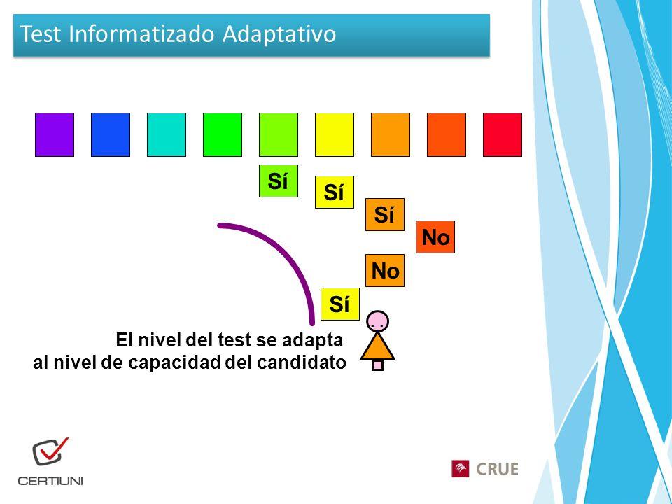 . Sí No Sí El nivel del test se adapta al nivel de capacidad del candidato Test Informatizado Adaptativo