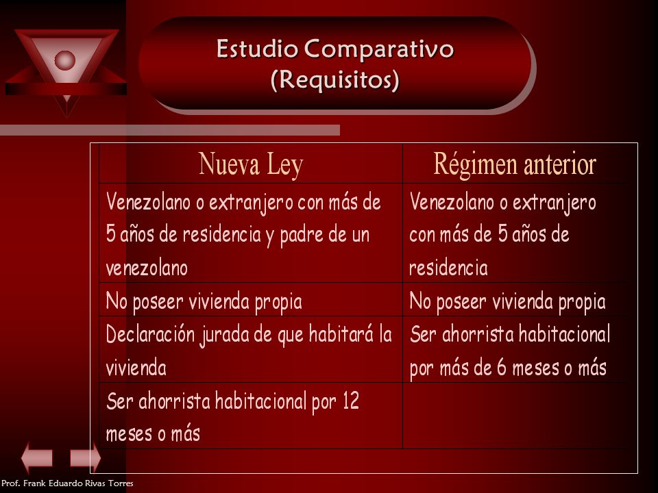 Prof. Frank Eduardo Rivas Torres Estudio Comparativo (Requisitos)