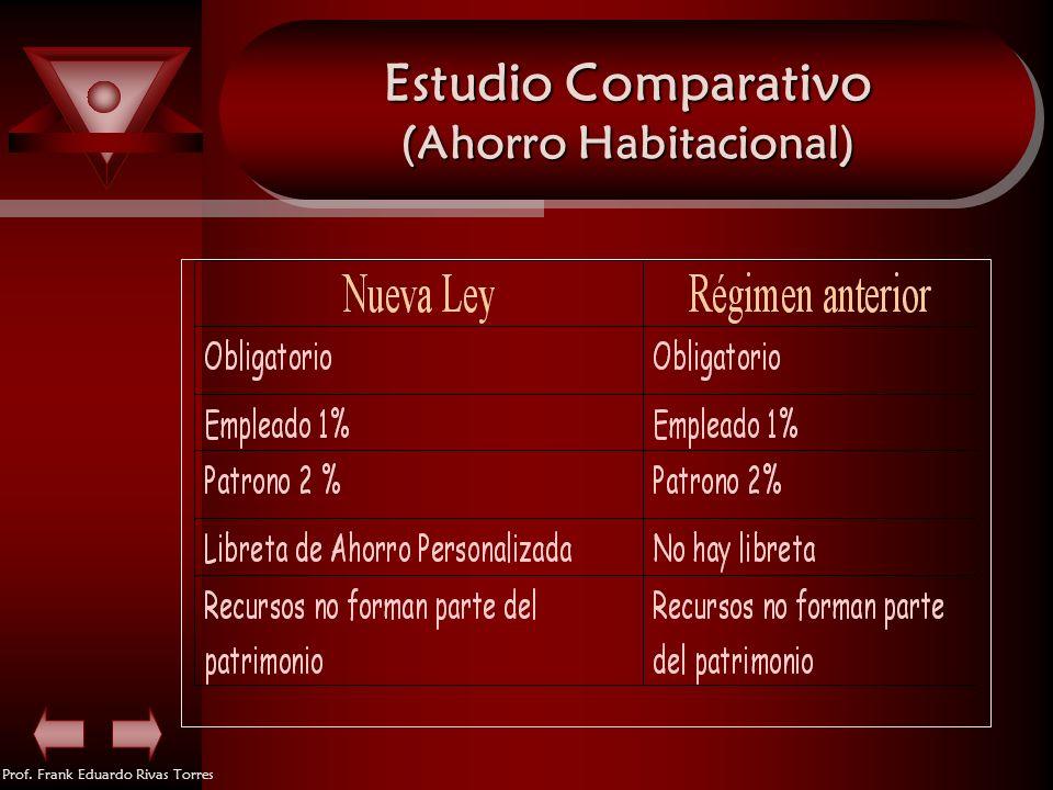 Prof. Frank Eduardo Rivas Torres Estudio Comparativo (Ahorro Habitacional)