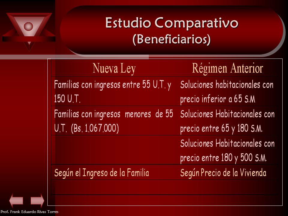 Prof. Frank Eduardo Rivas Torres Estudio Comparativo (Beneficiarios)