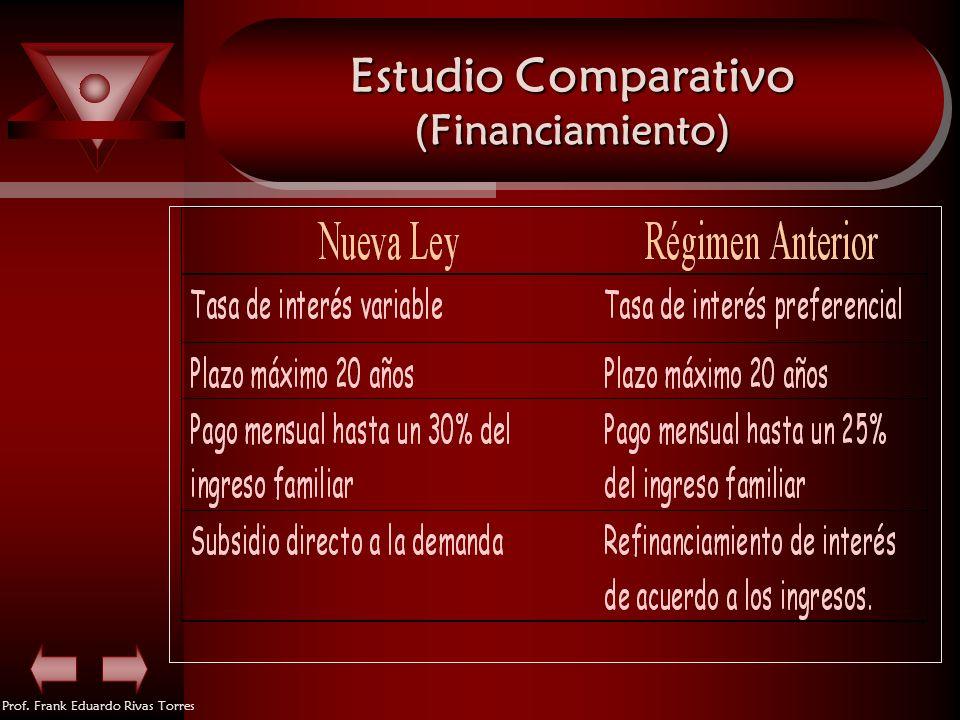 Prof. Frank Eduardo Rivas Torres Estudio Comparativo (Financiamiento)