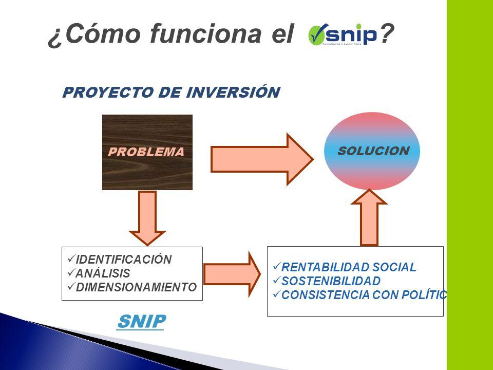 9 PROBLEMA SOLUCION PROYECTO DE INVERSIÓN RENTABILIDAD SOCIAL SOSTENIBILIDAD CONSISTENCIA CON POLÍTICAS IDENTIFICACIÓN ANÁLISIS DIMENSIONAMIENTO SNIP