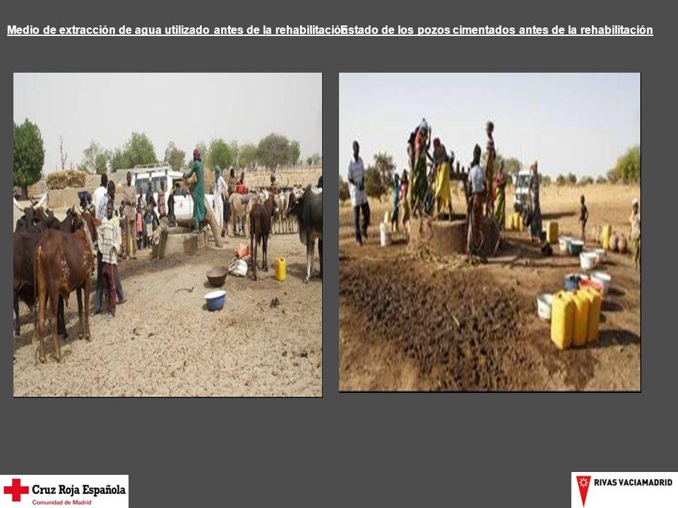 Medio de extracción de agua utilizado antes de la rehabilitaciónEstado de los pozos cimentados antes de la rehabilitación