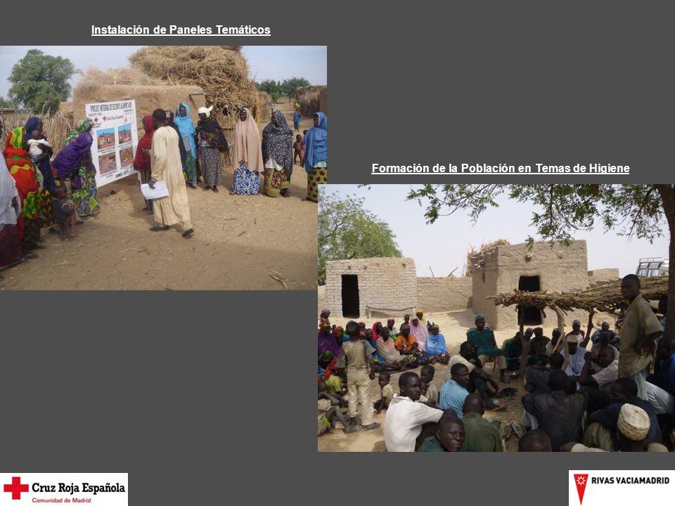 Formación de la Población en Temas de Higiene Instalación de Paneles Temáticos