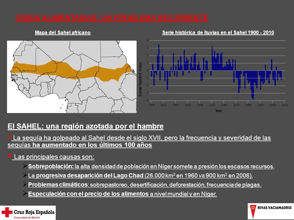 CRISIS ALIMENTARIAS: UN PROBLEMA RECURRENTE Mapa del Sahel africanoSerie histórica de lluvias en el Sahel 1900 - 2010 El SAHEL: una región azotada por el hambre La sequía ha golpeado al Sahel desde el siglo XVII, pero la frecuencia y severidad de las sequías ha aumentado en los últimos 100 años Las principales causas son: Sobrepoblación: la alta densidad de población en Níger somete a presión los escasos recursos.