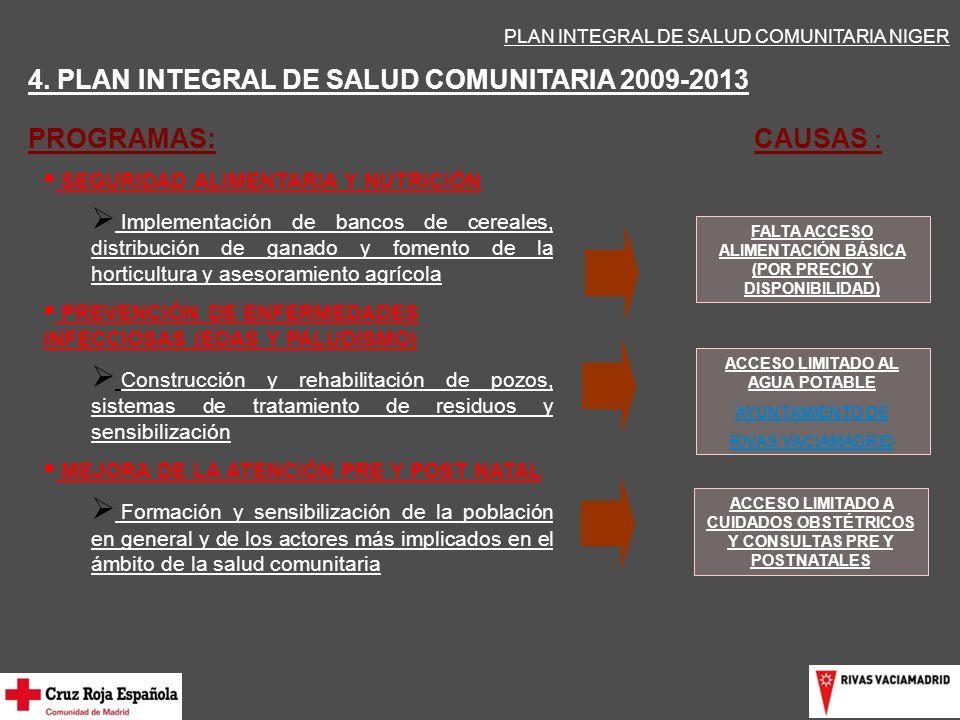 PLAN INTEGRAL DE SALUD COMUNITARIA NIGER 4.
