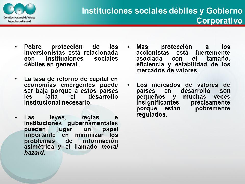 Instituciones sociales débiles y Gobierno Corporativo Pobre protección de los inversionistas está relacionada con instituciones sociales débiles en ge