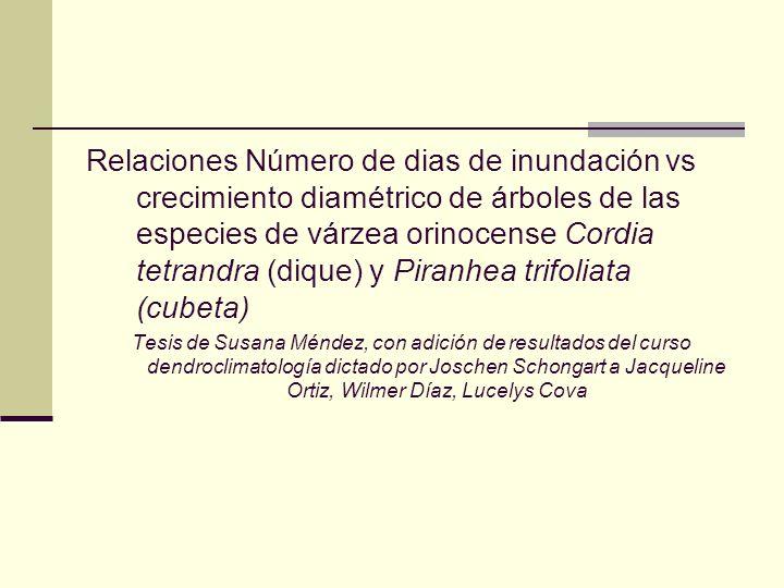 Relaciones Número de dias de inundación vs crecimiento diamétrico de árboles de las especies de várzea orinocense Cordia tetrandra (dique) y Piranhea
