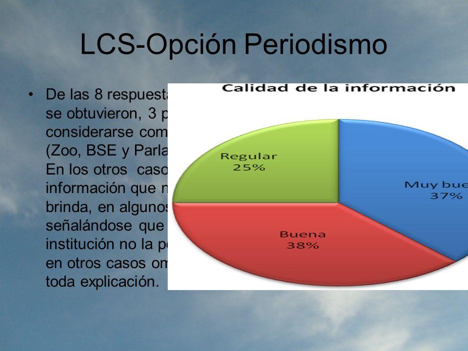 LCS-Opción Periodismo De las 8 respuestas que se obtuvieron, 3 pueden considerarse completas (Zoo, BSE y Parlamento).