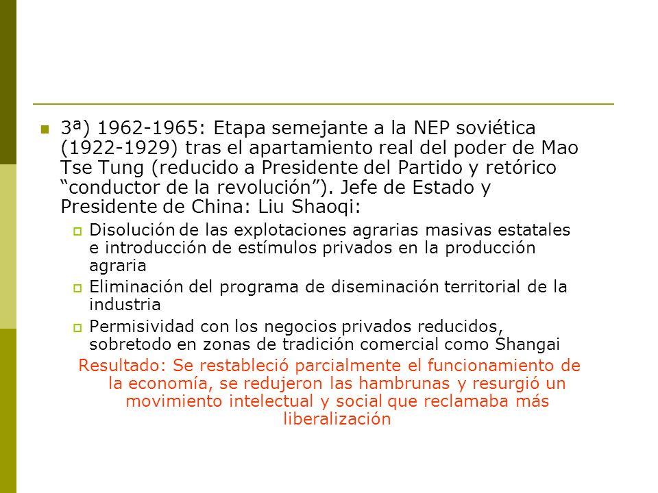 3ª) 1962-1965: Etapa semejante a la NEP soviética (1922-1929) tras el apartamiento real del poder de Mao Tse Tung (reducido a Presidente del Partido y