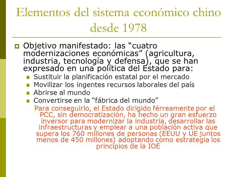 Elementos del sistema económico chino desde 1978 Objetivo manifestado: las cuatro modernizaciones económicas (agricultura, industria, tecnología y def