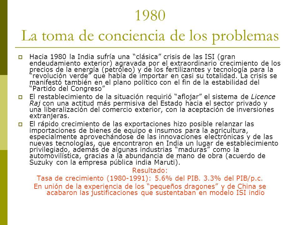 1980 La toma de conciencia de los problemas Hacia 1980 la India sufría una clásica crisis de las ISI (gran endeudamiento exterior) agravada por el ext
