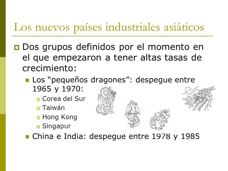 Los nuevos países industriales asiáticos Dos grupos definidos por el momento en el que empezaron a tener altas tasas de crecimiento: Los pequeños drag