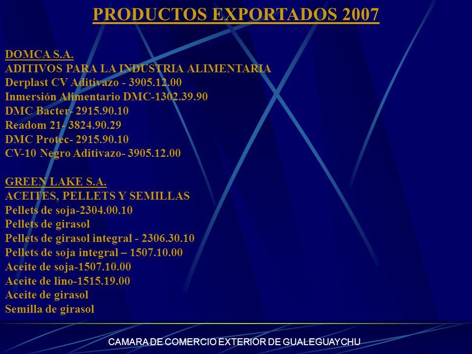 CAMARA DE COMERCIO EXTERIOR DE GUALEGUAYCHU PRODUCTOS EXPORTADOS 2007 DOMCA S.A. ADITIVOS PARA LA INDUSTRIA ALIMENTARIA Derplast CV Aditivazo - 3905.1