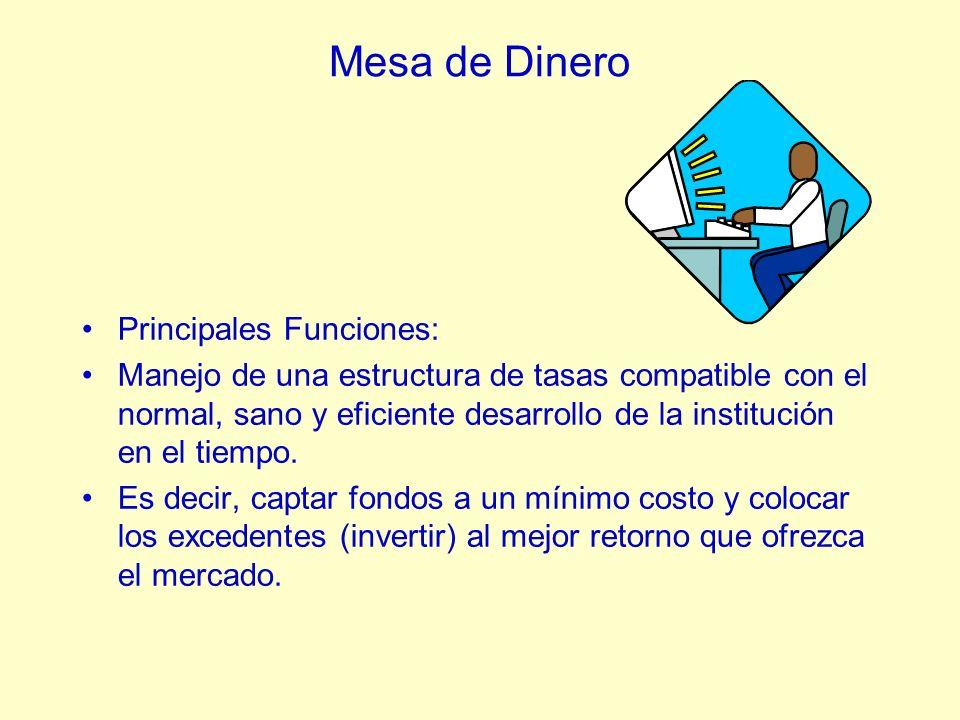 Mesa de Dinero Principales Funciones: Manejo de una estructura de tasas compatible con el normal, sano y eficiente desarrollo de la institución en el