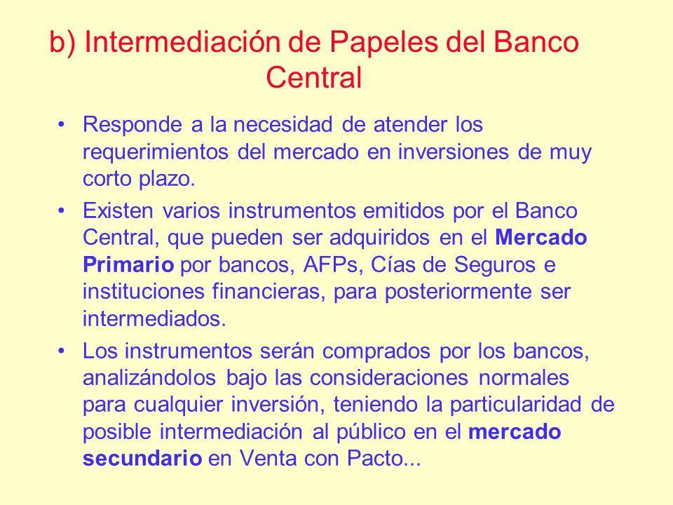 b) Intermediación de Papeles del Banco Central Responde a la necesidad de atender los requerimientos del mercado en inversiones de muy corto plazo. Ex