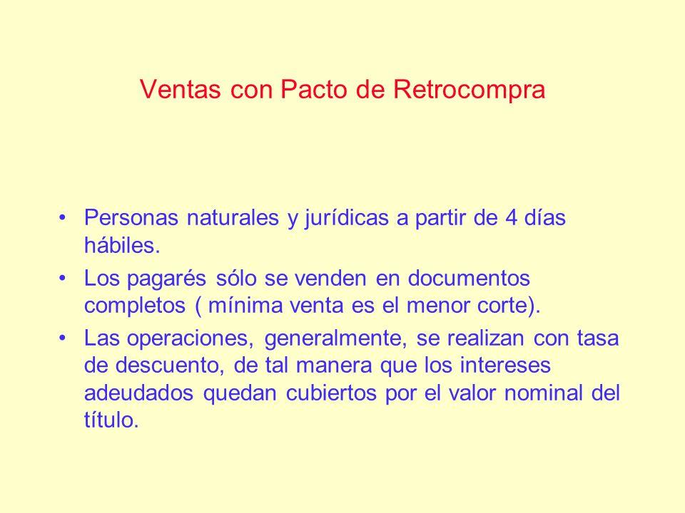 Ventas con Pacto de Retrocompra Personas naturales y jurídicas a partir de 4 días hábiles. Los pagarés sólo se venden en documentos completos ( mínima