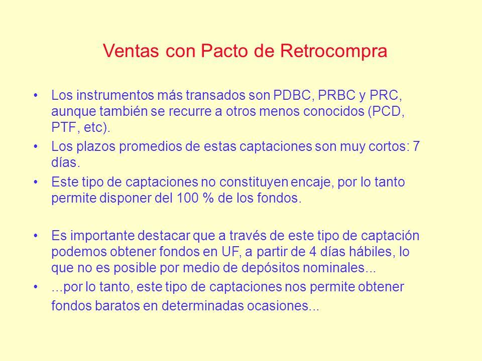 Los instrumentos más transados son PDBC, PRBC y PRC, aunque también se recurre a otros menos conocidos (PCD, PTF, etc). Los plazos promedios de estas