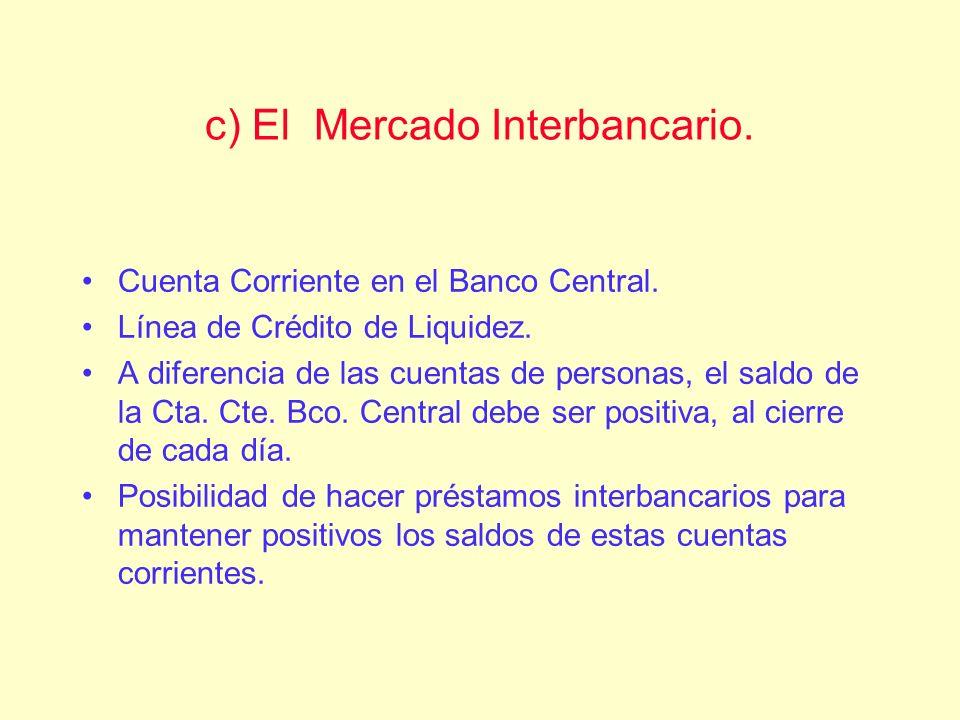 c) El Mercado Interbancario. Cuenta Corriente en el Banco Central. Línea de Crédito de Liquidez. A diferencia de las cuentas de personas, el saldo de